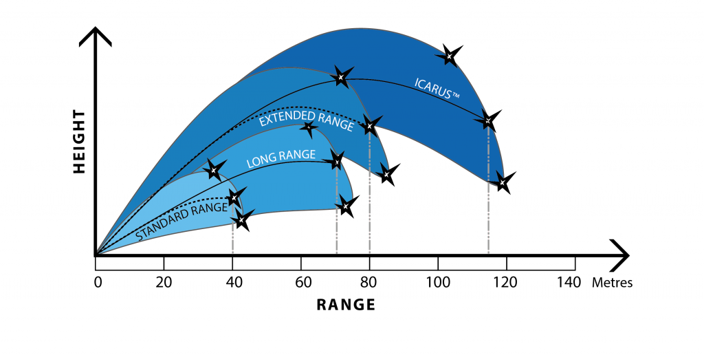 birdscaring-range-diagram-blue-01