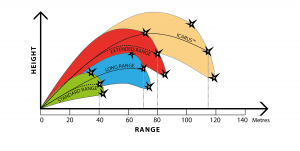 birdscaring-range-representation-01